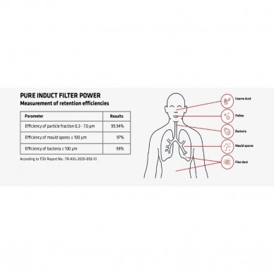Oro valymo įrenginys Pure induct (ultra filtravimas) 2